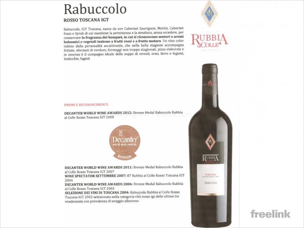 Rabuccolo (華洛卡路) IGT