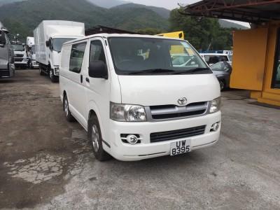 Toyota TRH201